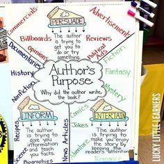 anyone else feel like anchor charts are like teacher eye candy? We are loving this one as we learn about author's purpose this week! 4th Grade Ela, 5th Grade Reading, Third Grade, Guided Reading, Reading School, Close Reading, Kids Reading, Daily 5, Reading Comprehension Skills