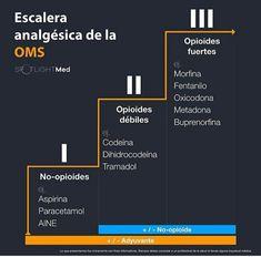 #analgesia,#escalera,#OMS