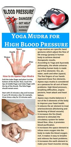 Apana Vayu Mudra is considered as a first-aid for heart attack. It is a one-for-all type yoga mudra for all heart issues including high blood pressure.  #Yogahighbloodpressure #Mudrahighbloodpressure #Yogahypertension #Yogaheart #Mudraheart