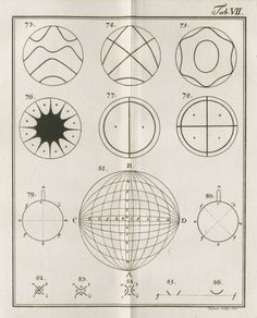 File:Chladni 1787 Entdeckungen Table 7.jpg