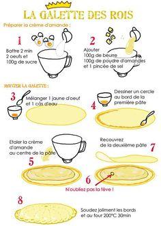 Autour de la gastronomie: La Galette des rois : regardez, lisez , écoutez , testez ...