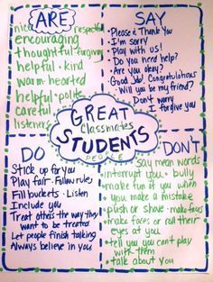 great anchor chart for the beginning of the year to promote a positive classroom