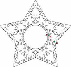 estrella guipures