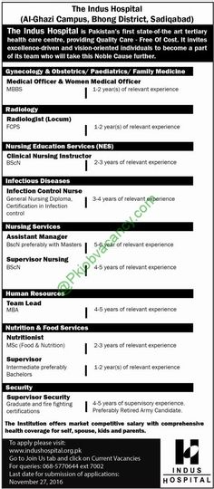 Lady Dufferin Hospital Quetta Jobs Express Newspaper  November