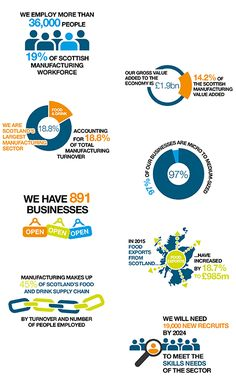 FDF Scotland: Facts and Stats > Statistics at a Glance