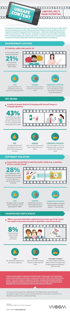 Pretty interesting #infographic about the pitfalls to avoid when implementing #contentmarketing.