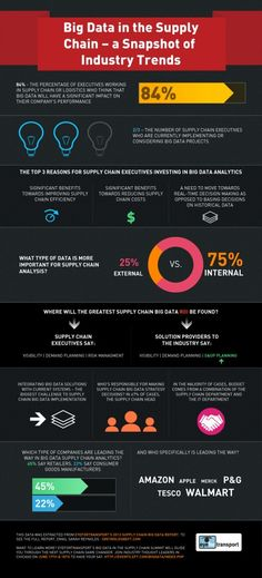 Big Data Infographic Final