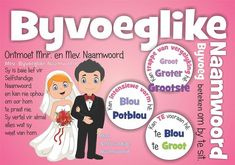 Learning Activities, Kids Learning, Afrikaans Language, Grammar Games, Teachers Aide, Classroom Posters, Classroom Ideas, School Fun, School Ideas