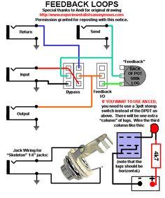 DIY True Bypass/Feedback Loop (aka KROK)