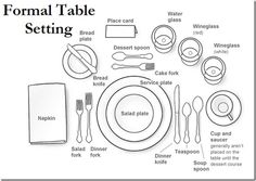 table settings.i always get confused on how to set a table