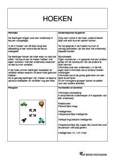 Hoeken Cooperative Learning, School Hacks, English Lessons, Classroom Management, Spelling, Coaching, Kindergarten, Preschool, Teacher
