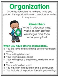 Help your students learn how to orgnaize their writing with these ready to go writing anchor charts. Teach your students the writing process and how to write using voices. They fit perfectly in students writing journals and save teachers a ton of time. Writing Traits, Book Writing Tips, English Writing Skills, Narrative Writing, Writing Lessons, Writing Process, Writing Workshop, Kids Writing, Writing Resources