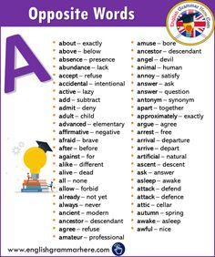 Alphabetical Opposite Word List - A - English Grammar Here Opposite Words List, English Opposite Words, Learn English Words, English Vocabulary Words, English Grammar, English English, Korean English, Vocabulary List, English Writing Skills