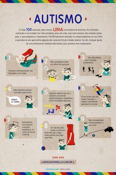 infografico sintomas autismo