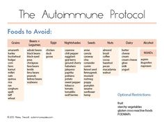 Autoimmune Protocol Print-Out Guidelines - printable lists of what to eat and what to avoid while on the autoimmune protocol elimination diet.