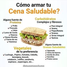 "Que la cena tiene que ser la comida mas ""pequena"" del día? … That dinner has to be the smallest meal of the day? Of course not! If you do not eat well at dinner you will… Sigue leyendo → Clean Eating Snacks, Healthy Snacks, Healthy Eating, Healthy Recipes, Delicious Recipes, Clean Foods, Dinner Healthy, Comidas Fitness, Small Meals"