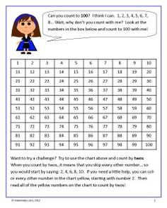 Two free worksheets to teach your students to count to 100 by ones, twos and tens. Kindergarten Common Core K.CC.1.