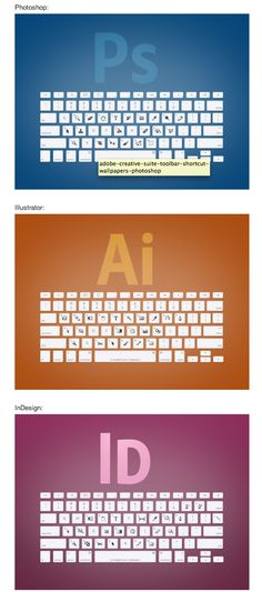 Looking for keyboard shortcuts for Adobe products? Look no further than these great keyboard maps!