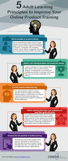 Applying Adult Learning Principles for Successful Product Sales Training [Infographic]