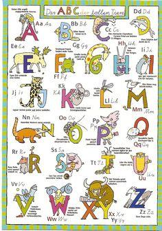 ABC der Tiere im Kinderpostershop