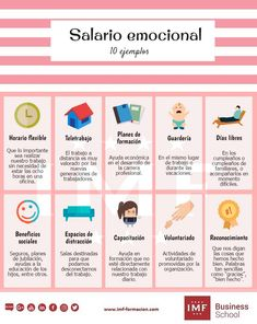 10 Ejemplos de Salario Emocional #infografía #infographic #RRHH Industrial Engineering, Corporate Communication, You Better Work, Work Quotes, Emotional Intelligence, Human Resources, Art Therapy, Business Tips, Leadership