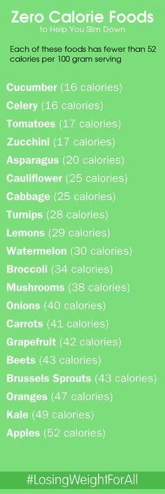 Zero Calorie Foods                                                       …