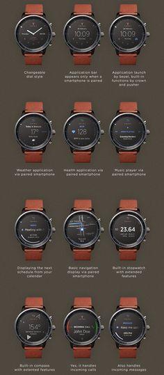 concepto smartwach 1 Este es un concepto de Smartwatch que te encantará