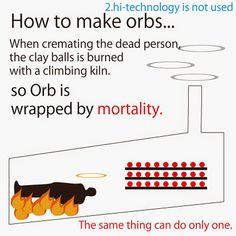 """""""Orbe o ser envuelto por la mortalidad"""" - [XXXIII] Imagina los entierros del futuro"""