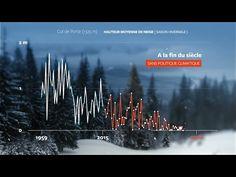 Climat: quel futur si nous ne faisons rien?