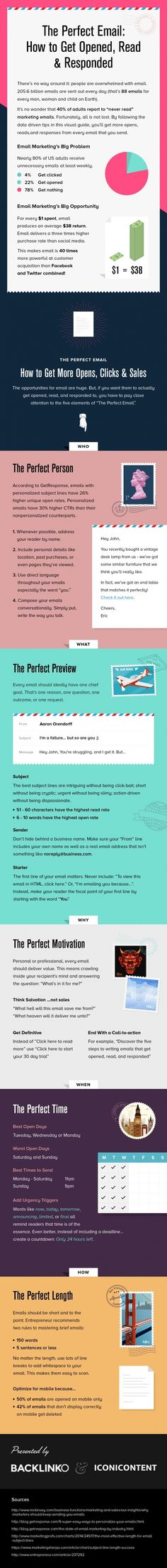 Wondering about how to write an email to a potential client. Here is an infographic from Social Media Today on the topic of The Perfect Email: How to Get Opened, Read & Responded. Click on pin to read article.