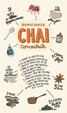 I love hot beverages. Coffee and tea stains can always be found on my desk and though coffee is a staple, I do really enjoy a good cup of chai. Real chai. The kind of chai that comes from places like...