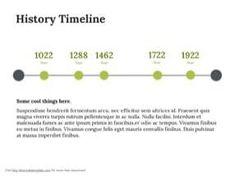 keynote timeline template free
