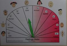 feelings meter Could adapt for small problem-BIG problem Feelings Wheel, Feelings And Emotions, Social Emotional Learning, Social Skills, Therapy Activities, Play Therapy, Therapy Ideas, School Social Work, Emotional Regulation