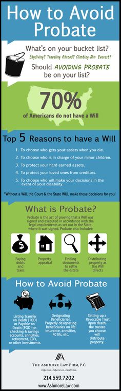 How to Avoid Probate -  People thinks it's only for the rich.  If you own over 25k cash then you must have plan..  If you don't have estate plan that creates trusts funds for your children and/or grandchildren.. then all that saving was a waste! - Christy C. Estate Matters