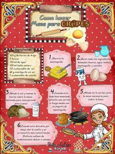 Tartas, Galletas Decoradas y Cupcakes: MASA PARA CRÊPES
