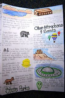 State Brochures-After reading and researching points of interest, including state and national parks and monuments, the students had to choose a required number of each to write about.