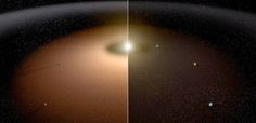 #Astronomy: Scientists Accurately Quantify Dust Around Planets | via @Astro_Watch
