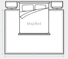 Area rug sizes rug size guide and rug size on pinterest for What size rug under king bed