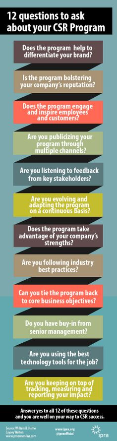 #IpraInfographic 12 questions you need to ask about your #CSR program