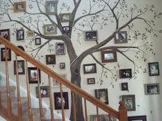 Image result for family tree wall art stairs