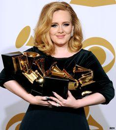 Adele-Grammys-cropped.jpeg 1.500×1.682 pixels