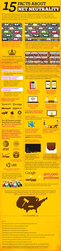 15 Facts About Net Neutrality     http://strategiesformediareform.com/15-facts-about-net-neutrality/
