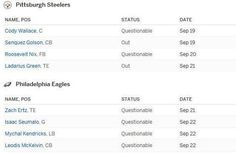 Eagles vs Steelers Live Stream    more :: http://eaglesvssteelerslive.co/