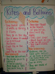 The Good Life: Thinking Maps-Intro into Opinion writing/Compare and contrast introduction