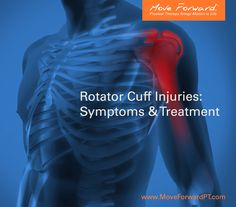 A shoulder surgeon and a physical therapist discuss the treatment of minor and major rotator cuff injuries.