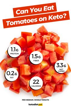 Are Tomatoes Keto? Can I Eat Tomatoes On Keto? Can I Eat, Low Carb Diet, Diet And Nutrition, Fruit Salad, Ketogenic Diet, Tomatoes, Protein, Canning, Food