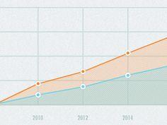 https://cdn.dribbble.com/users/46842/screenshots/460755/line-graph.png