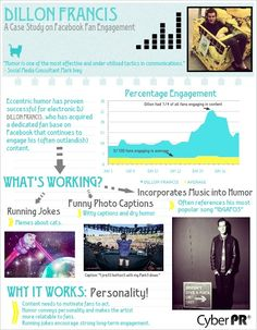 Maximizing Your Engagement - Dillon Francis Case Study [Infographic] - MTT - Music Think Tank