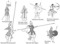 Guerreros sármatas basados en pinturas. Autor Ian Heath Byzantine Army, Historical Art, Military Uniforms, Ancient Rome, Middle Ages, 18th Century, Medieval, History, People