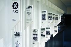 timeline installation